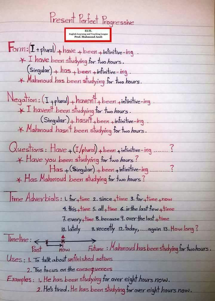 English Grammar Tenses {How Many/ Rules/ Charts/ Table/ PDF