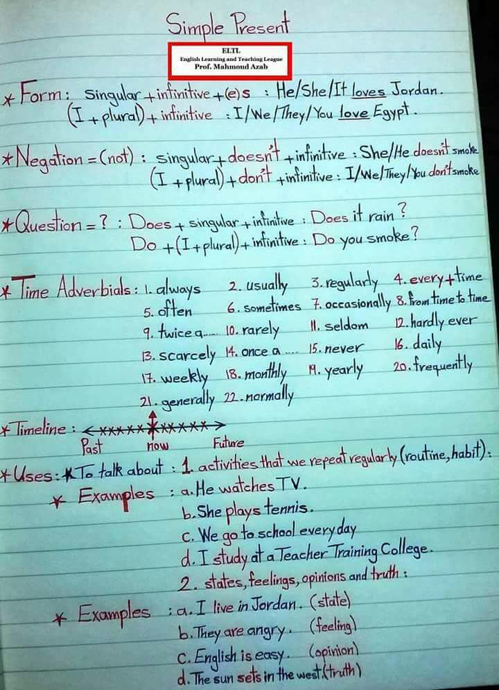 Basic tenses in english grammar with examples pdf